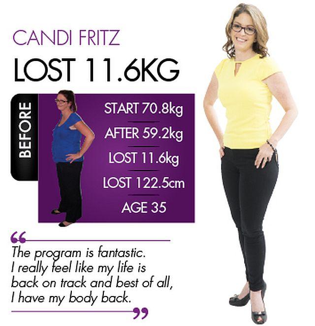 Candi-Fritz-story
